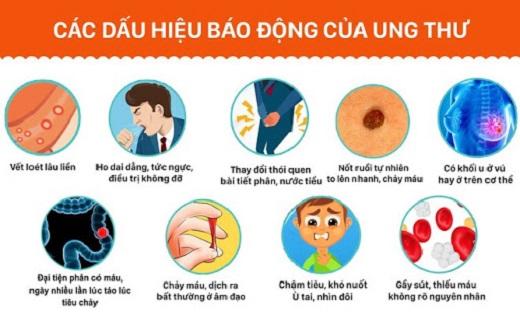 Phat hien va dieu tri ung thu som (4)