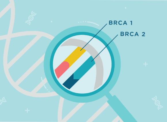 Xet nghiem gen BRCA (3)