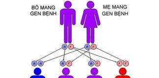 Di truyền và ung thư