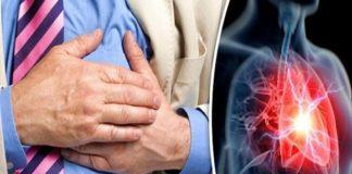Yếu tố nguy cơ bệnh tim mạch